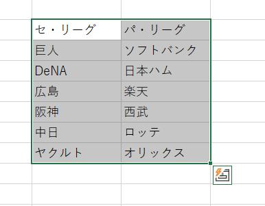 テーブルにするために表の内容を全選択